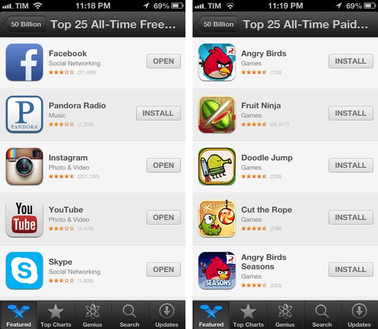 top_apps