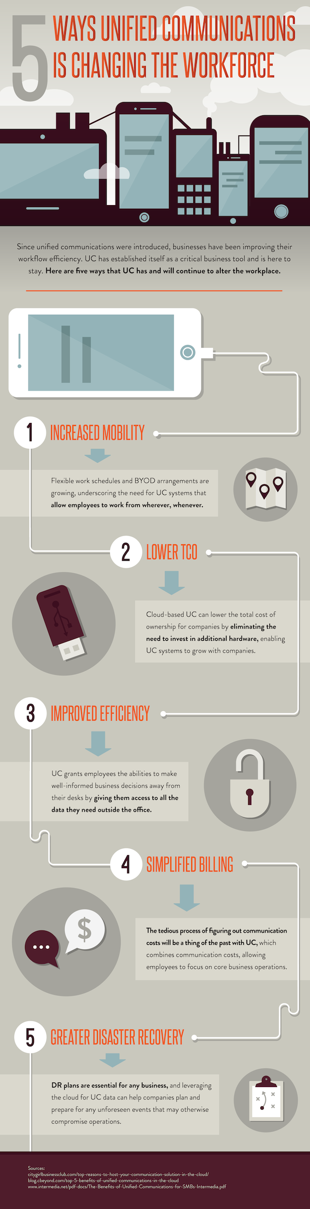 Communications_Infographic