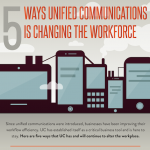 communications-infographic-feature